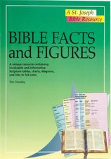 Bible Facts and Figures